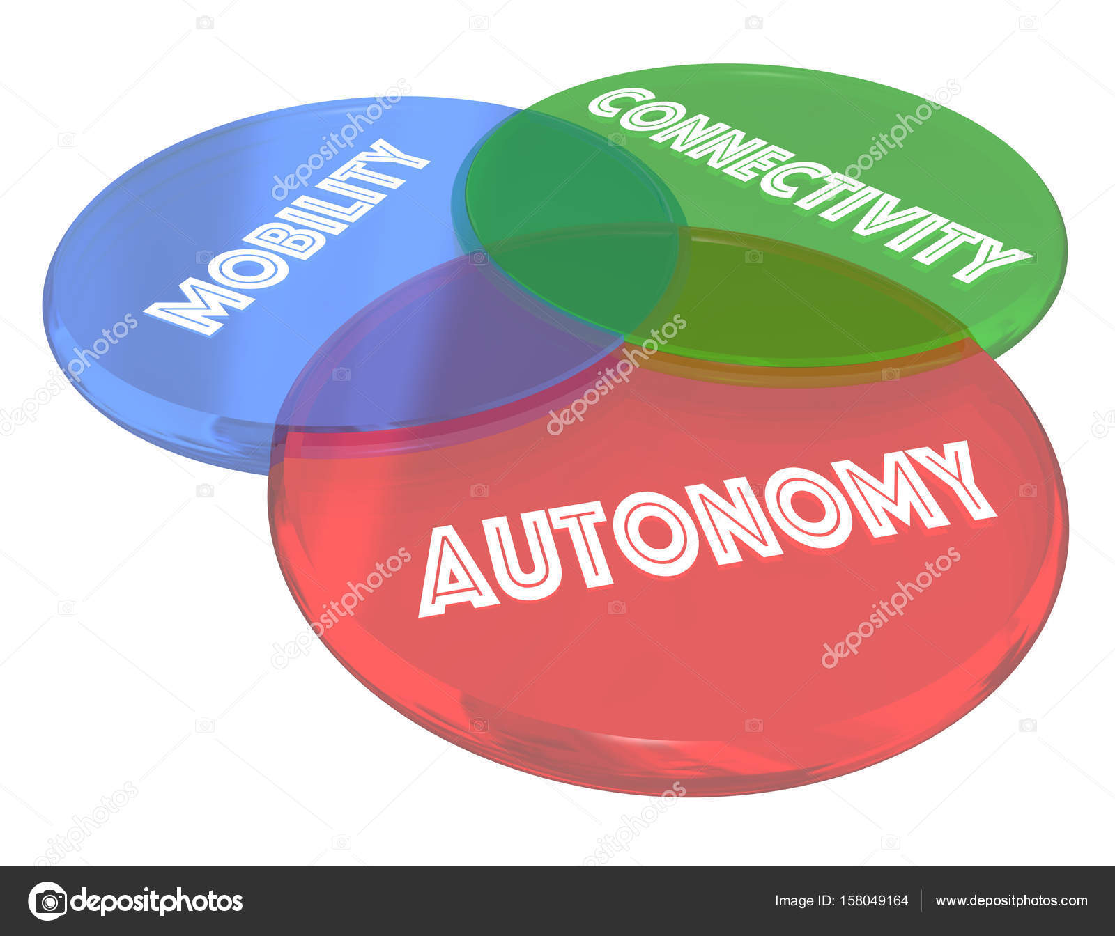 Colorful venn diagram stock photo iqoncept 158049164 colorful venn diagram with words mobility and autonomy with connectivity 3d illustration photo by iqoncept pooptronica Choice Image