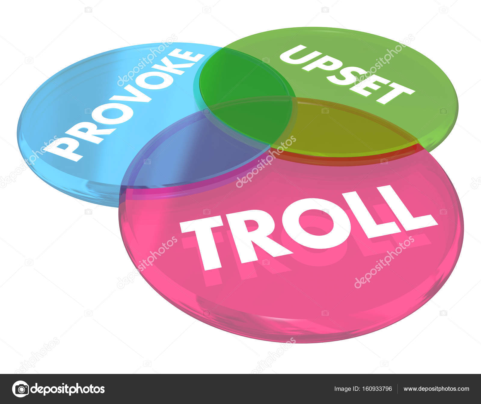 Troll provoke upset venn diagram stock photo iqoncept 160933796 troll provoke upset venn diagram stock photo ccuart Images