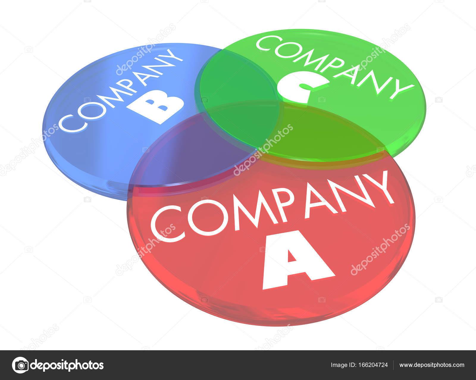 Um diagrama de venn c b da empresa fotografias de stock iqoncept um diagrama de venn c b da empresa fotografia de stock ccuart Choice Image