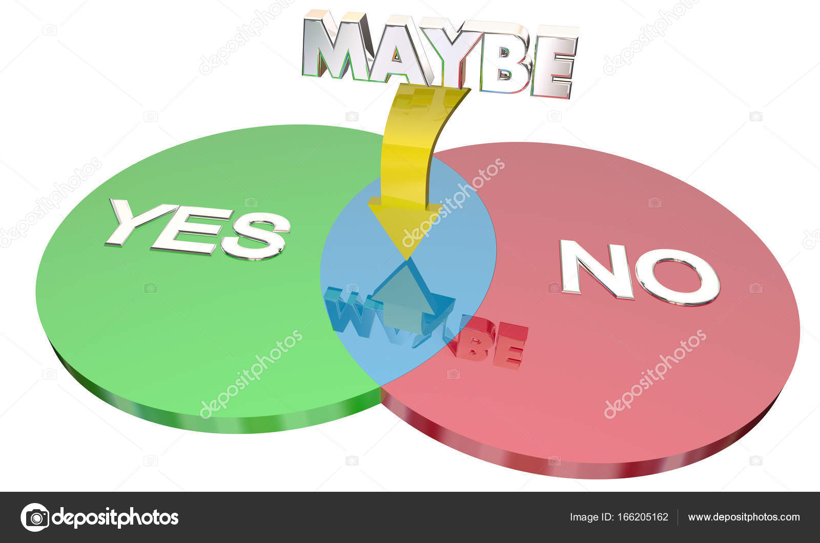 Yes no maybe venn diagram stock photo iqoncept 166205162 yes no maybe venn diagram stock photo pooptronica