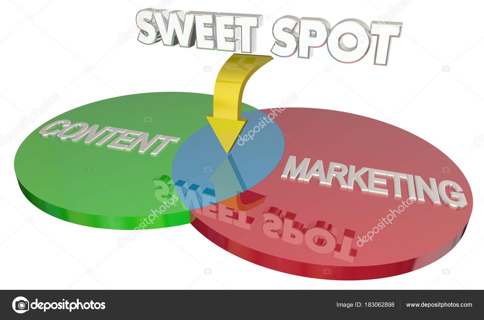 Seta com texto ponto doce sobre diagrama venn com palavras stock seta com texto ponto doce sobre diagrama venn com palavras fotografia de stock ccuart Choice Image