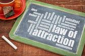 Law of attraction word cloud on blackboard