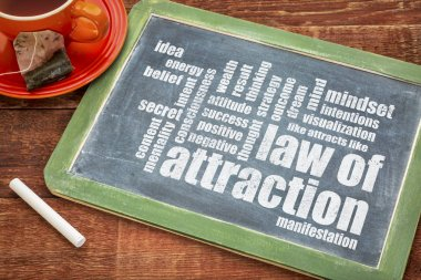 law of attraction word cloud on blackboard