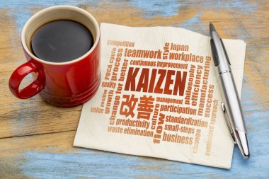 Kaizen concept -  continuous improvement word cloud