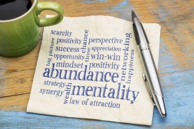 abundance mentality word cloud