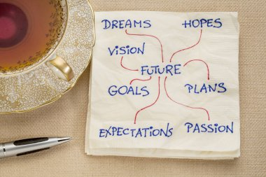 dreams, goals, plans, visionn napkin doodle