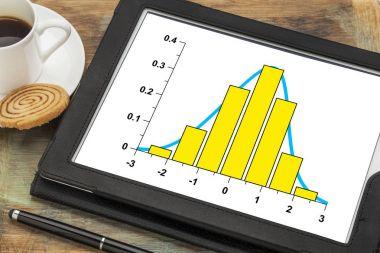 data histogram with Gaussian distribution