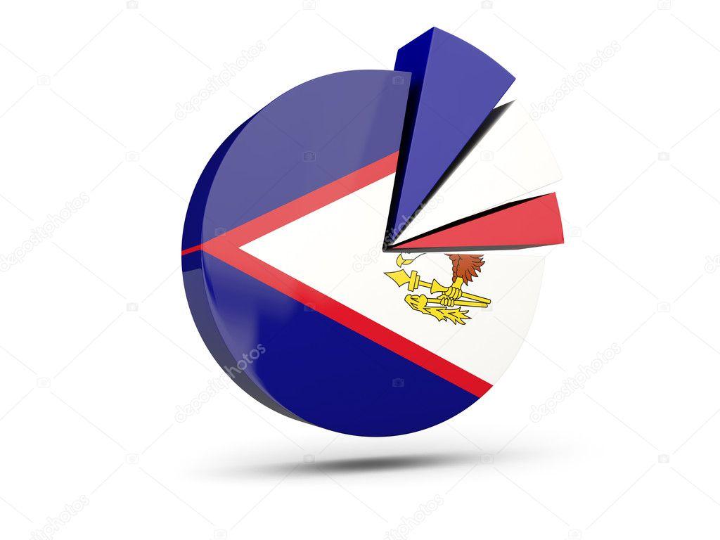Flag Of American Samoa Round Diagram Icon Stock Photo