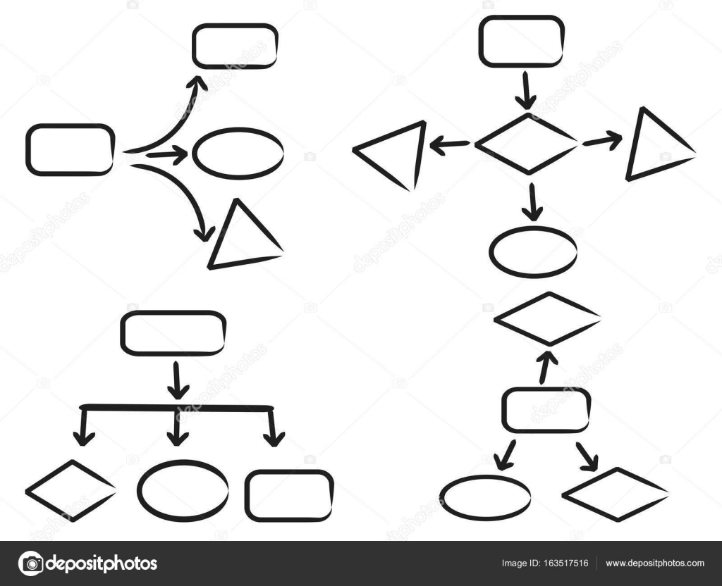 flowchart data symbol free chemistry drawing software