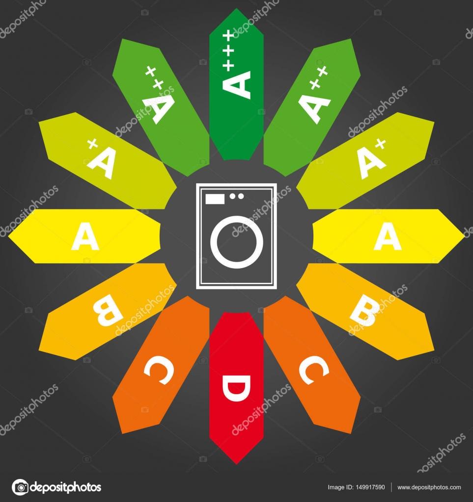 Energieeffizienzklasse Und Ikone Der Waschmaschine Vektor