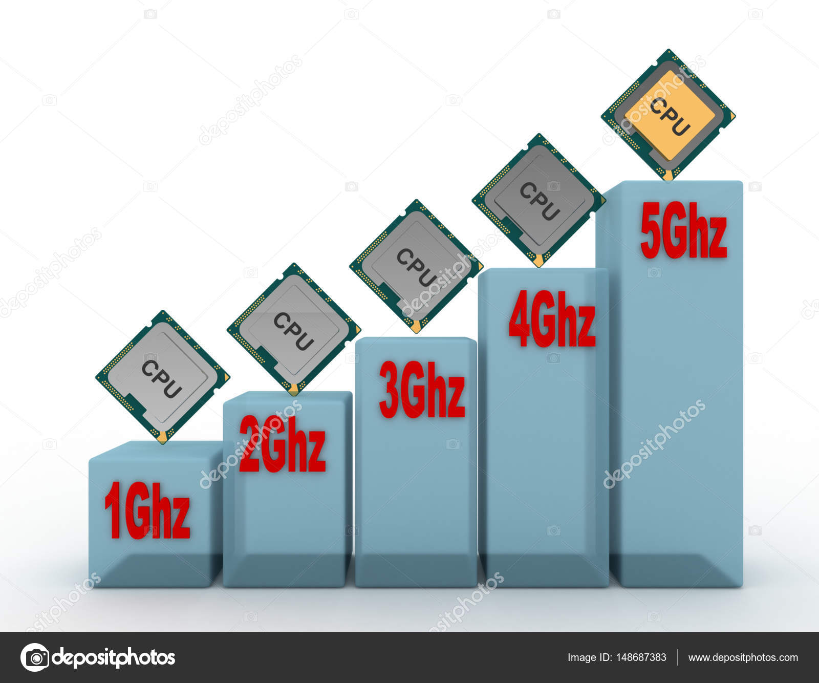 3d graph about growing frequency of microprcessor rendered illu 3d graph about growing frequency of microprcessor rendered illu stock photo ccuart Image collections