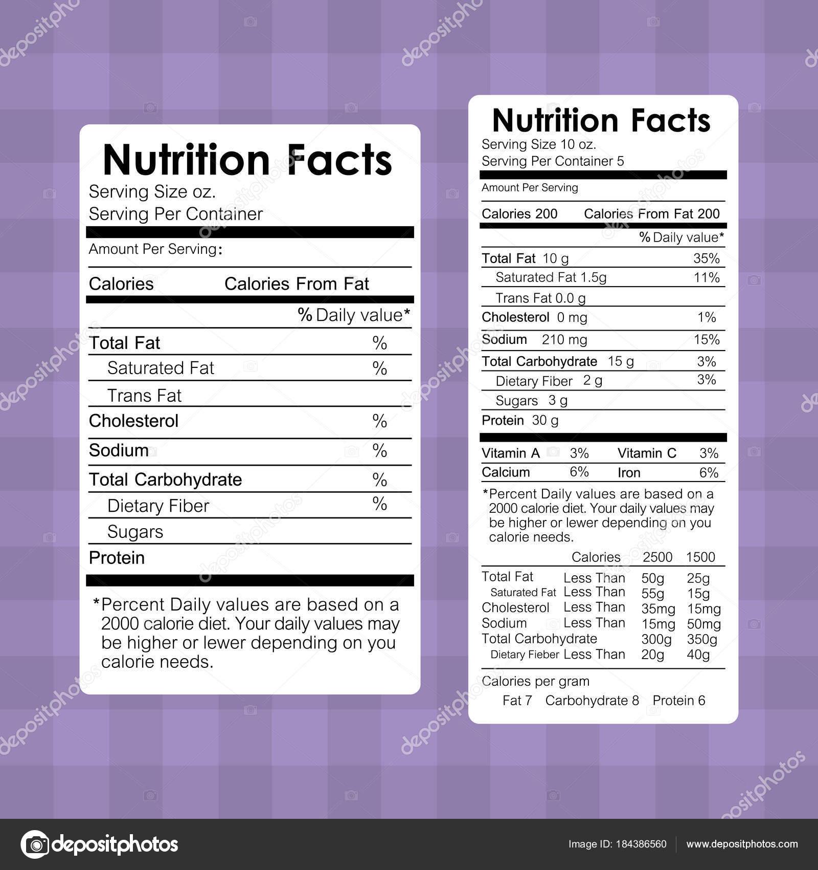 Ernährung Fakten Etiketten Informationen über Lebensmittel gesund ...