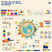 Cestovní vektorový infographic