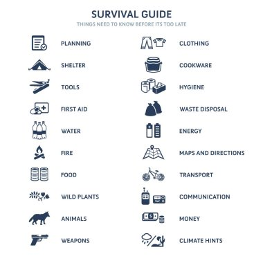 Survival guide icons