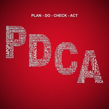 Plan do check act diagonal typography background