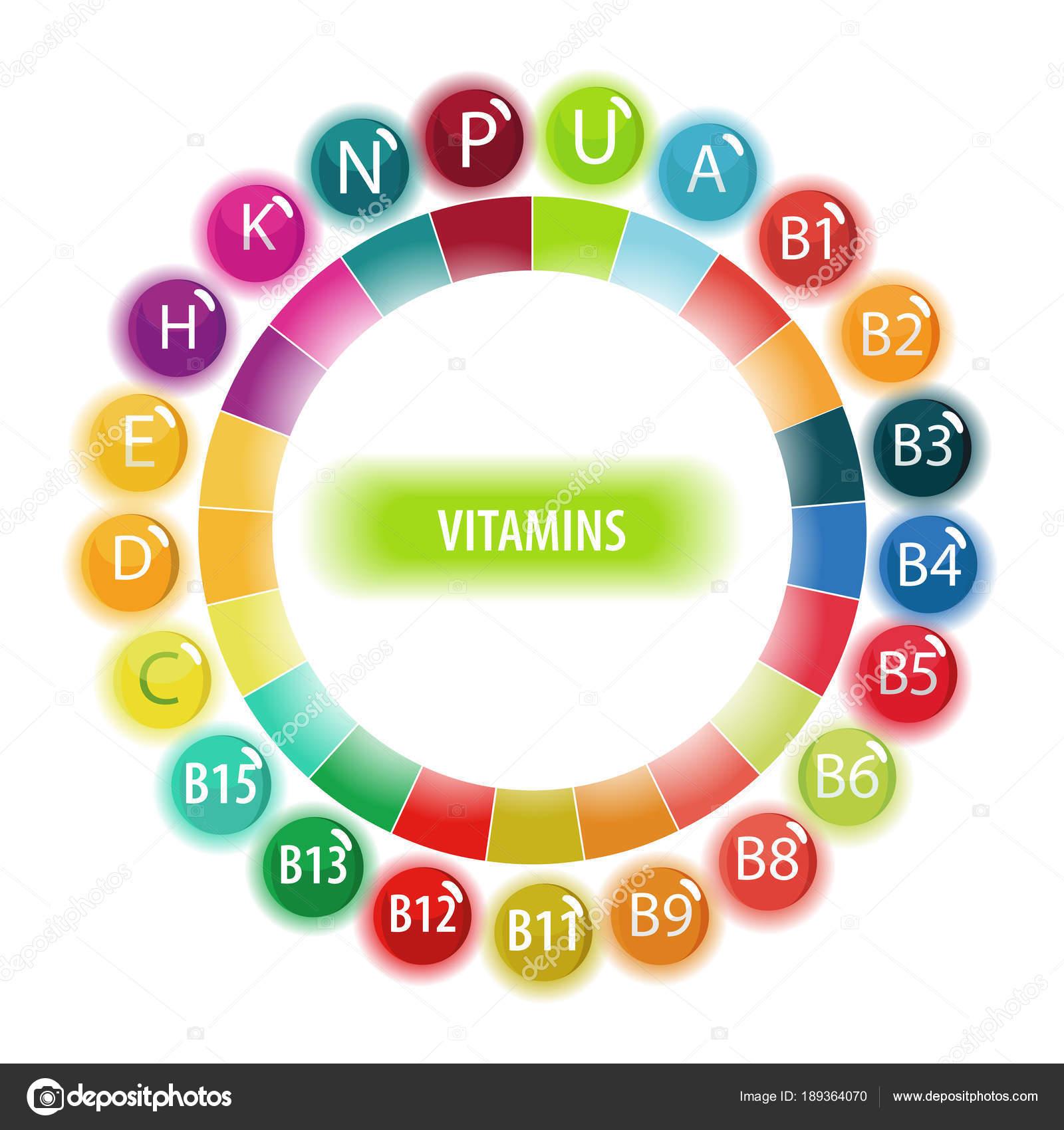 alle vitamines