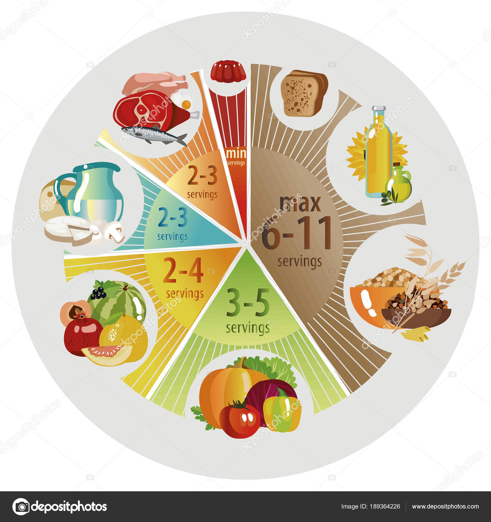 Food pyramid of pie chart stock vector alfaolga 189364226 food pyramid in the form of a pie chart recommendation for a healthy diet norms of products for the daily diet vector by alfaolga nvjuhfo Choice Image