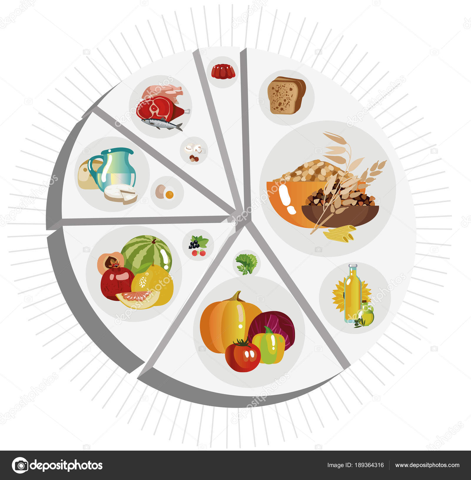 Food pyramid of pie chart stock vector alfaolga 189364316 food pyramid in the form of a pie chart recommendation for a healthy diet norms of products for the daily diet vector by alfaolga nvjuhfo Choice Image