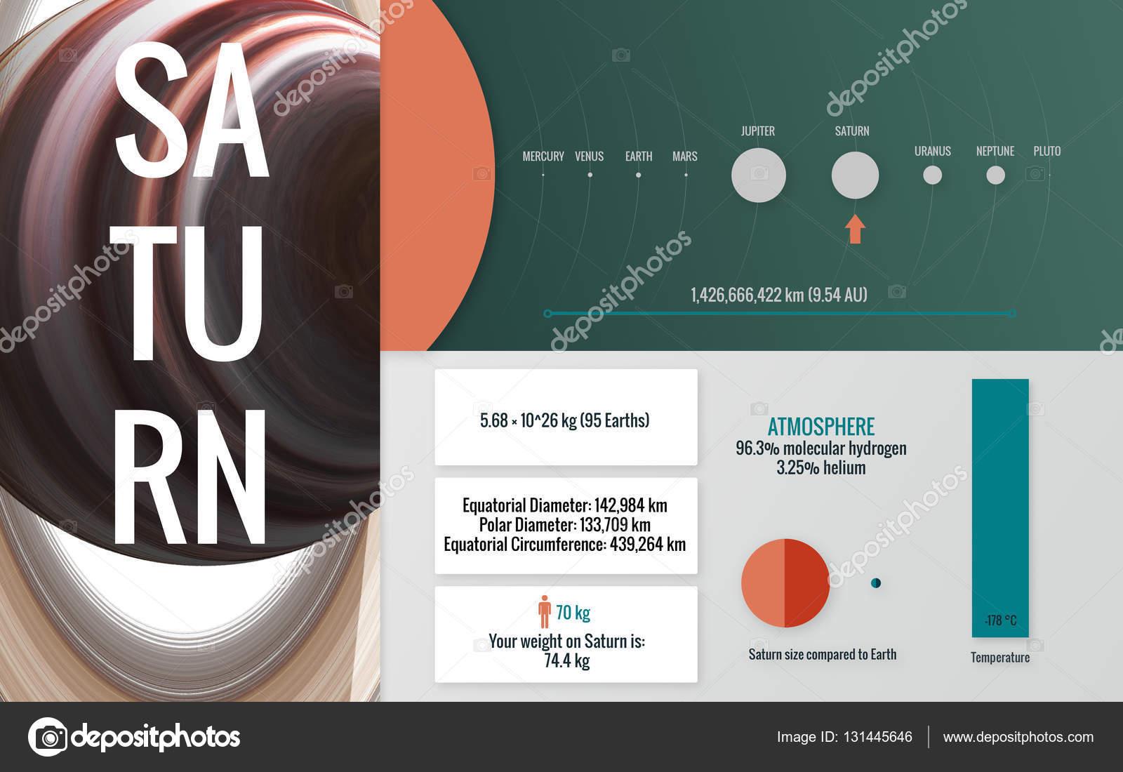 Saturno infogrfico imagem apresenta um do planeta do sistema saturno infogrfico imagem apresenta um do planeta do sistema solar olhar e fatos este elementos de imagem fornecida pela nasa foto de shadoff ccuart Gallery