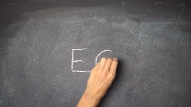 Ruční psaní Být Eco na černé tabuli
