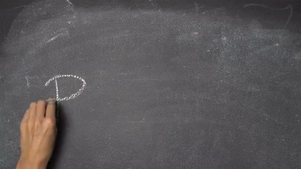 Ruční psaní Pravidla na černé tabuli