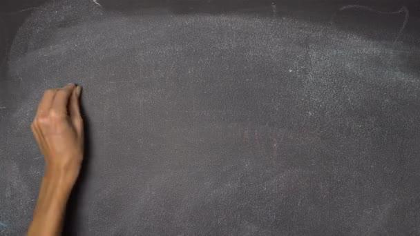 Ruční psaní Party na černé tabuli