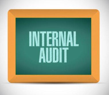Internal Audit blackboard sign concept