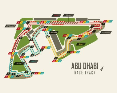 Formula one racing track in Abu Dhabi top view