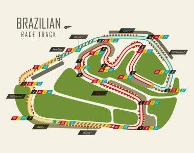 Loop race track of formula one. Brazil grand prix