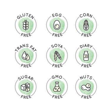 Food Intolerance Symbols
