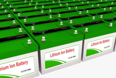 Lithium Ion Battery Bank