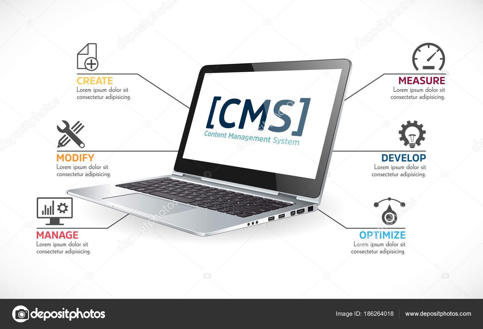 Php Css Xml Html Concept Langage Programmation Javascript
