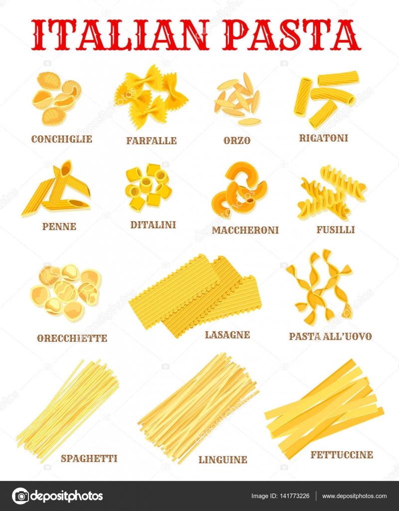 cuisine italienne p 226 tes liste affiche pour la conception de produits alimentaires image