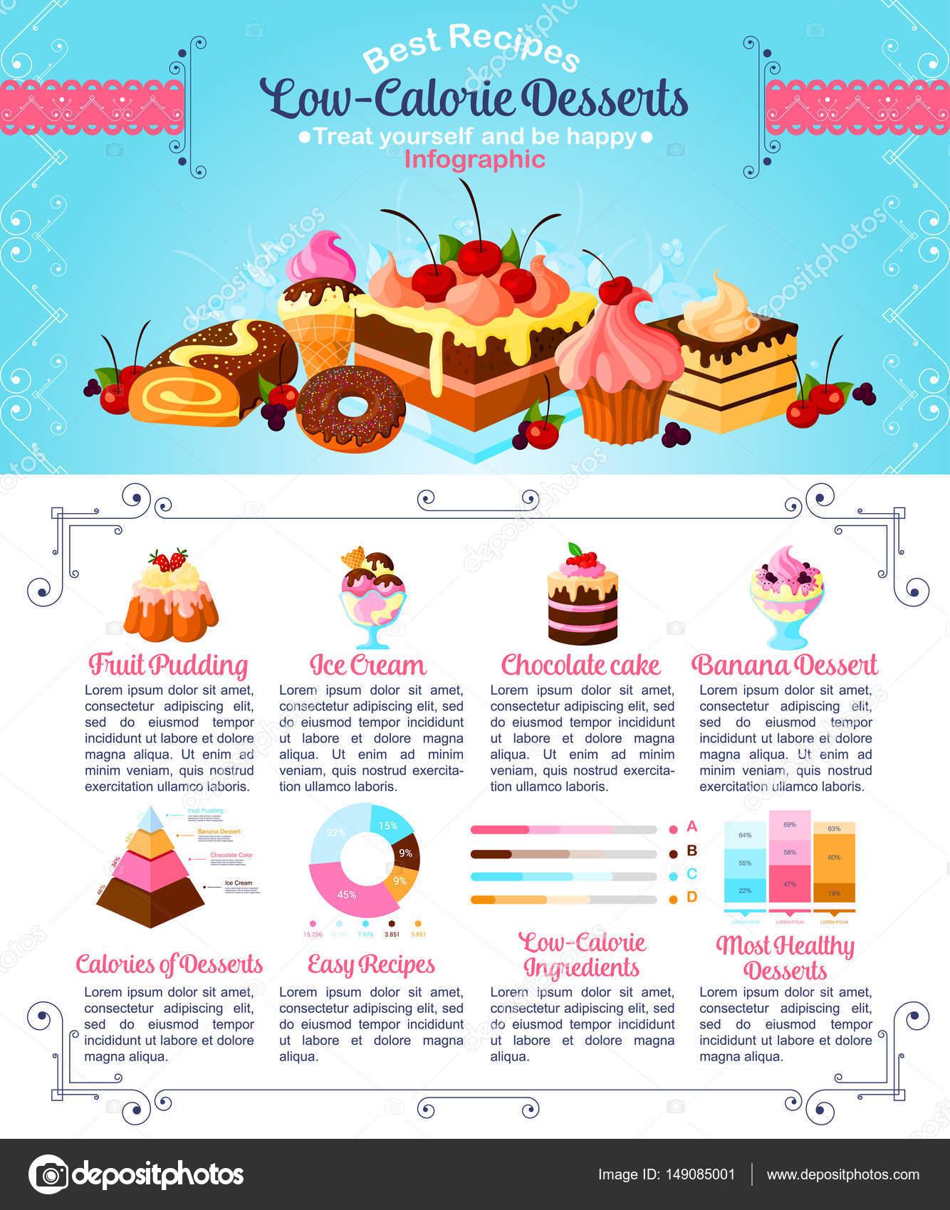 Plantilla de infografías de vector de comida de postre o dulce ...