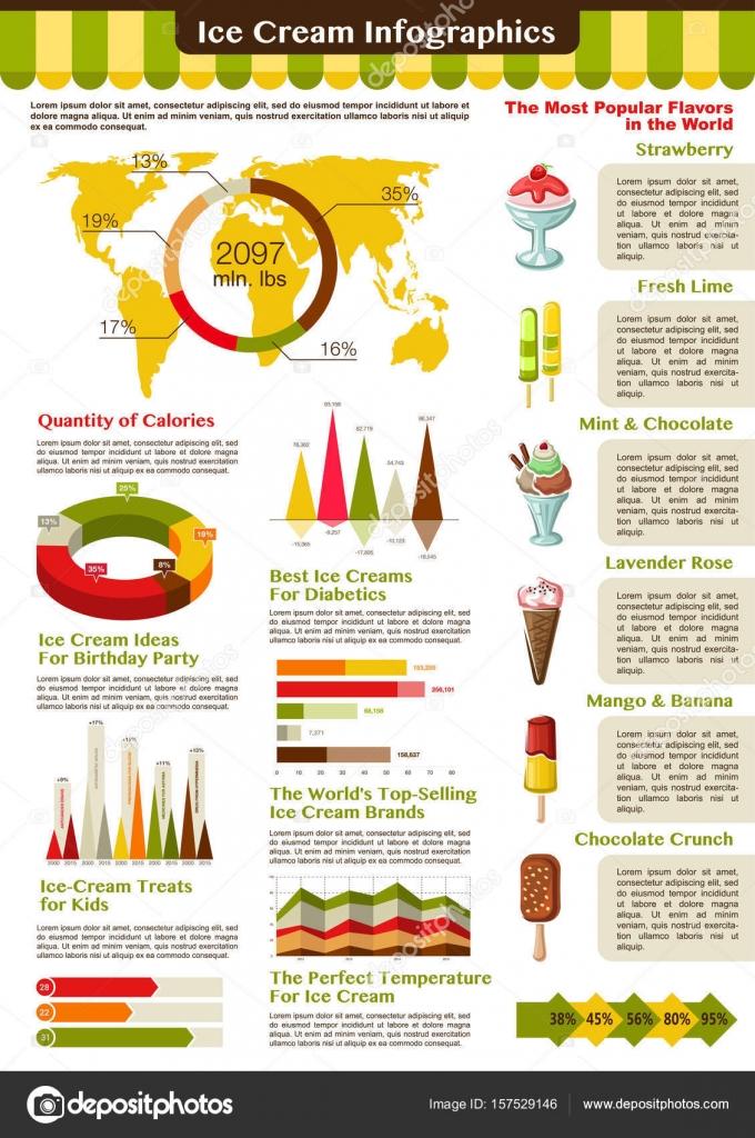 Plantilla de elementos de infografía de vector de helado — Archivo ...