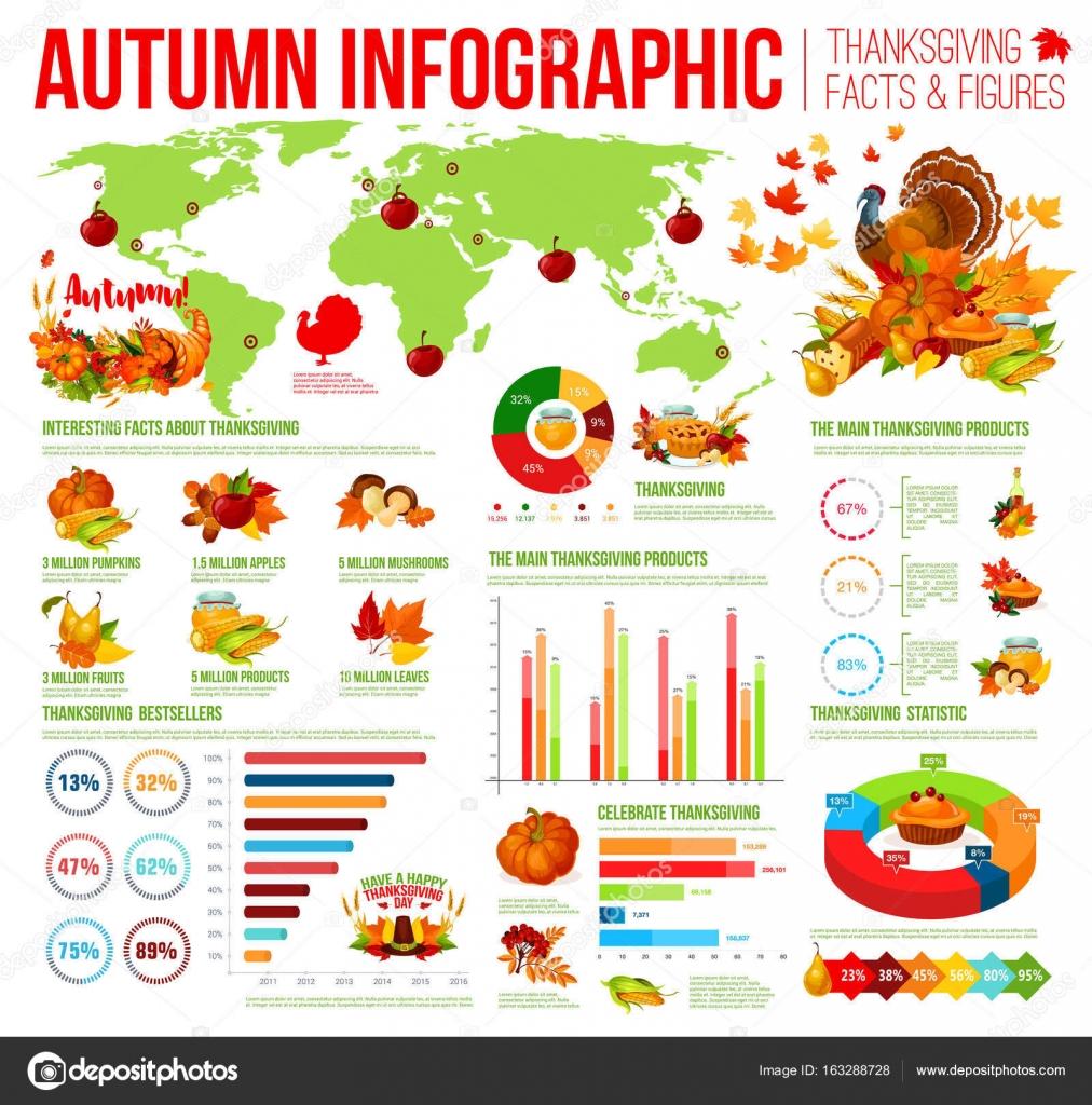 Sonbahar hakkında en ilginç gerçekler