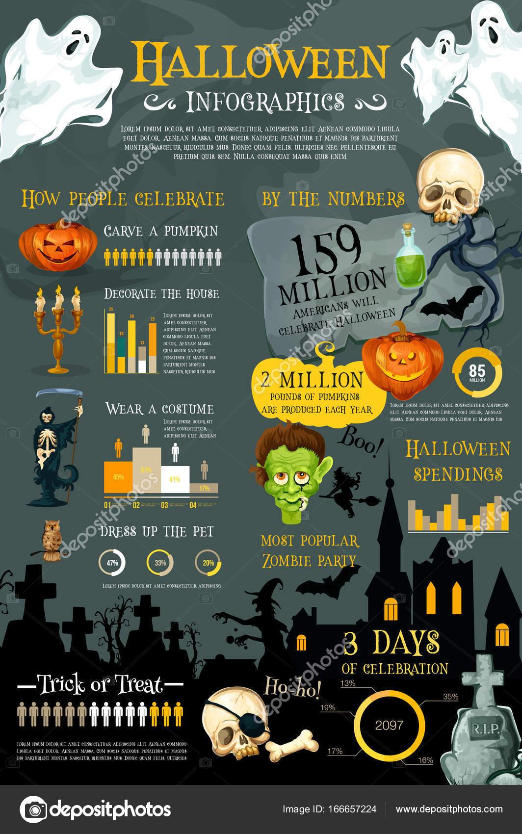 Halloween-Urlaub-Infografik mit Diagramm und Tabelle — Stockvektor ...