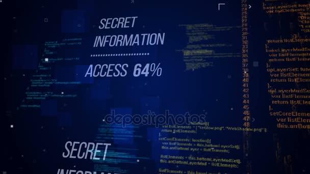 Přístup k tajným informacím. Bezpečnostní koncepce