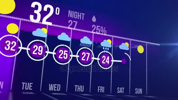 infographics of Weather forecast