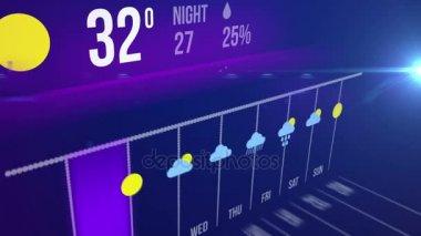 Infografika – předpověď počasí