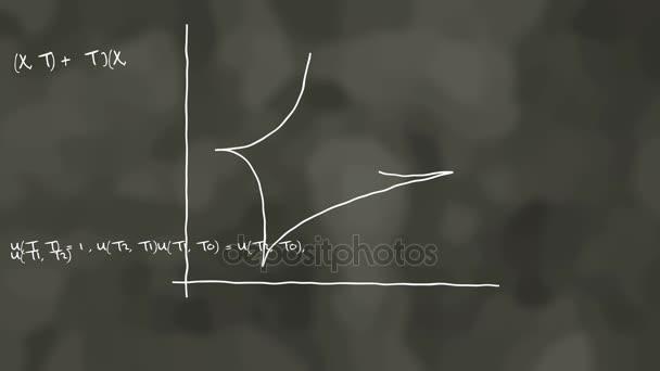 Animation of Blackboard with scientific formulas