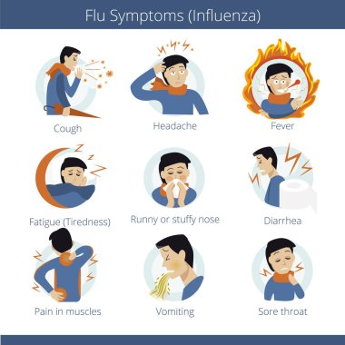 Flat infographic - most commons symptoms of grippe. FLU SYMPTOMS or Influenz.