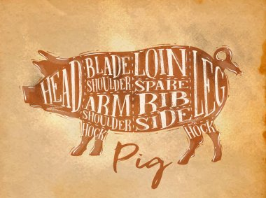 Pig pork cutting scheme craft