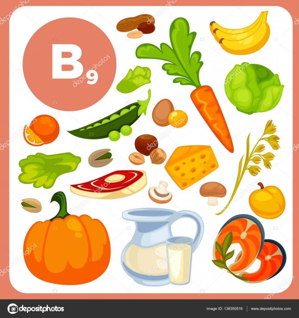 Foods High In Iron Vitamin B And Folic Acid