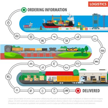 posters of logistics shipping process