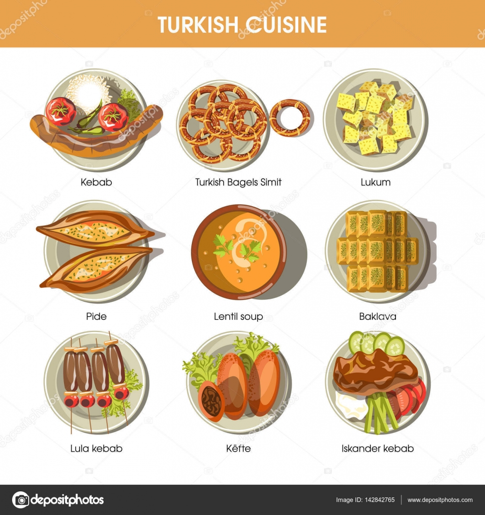 how to cook turkish food