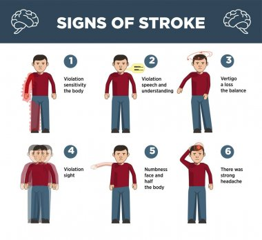 Heart stroke symptoms infographics icons