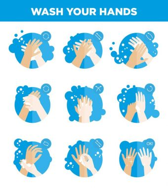 Hands washing icons set