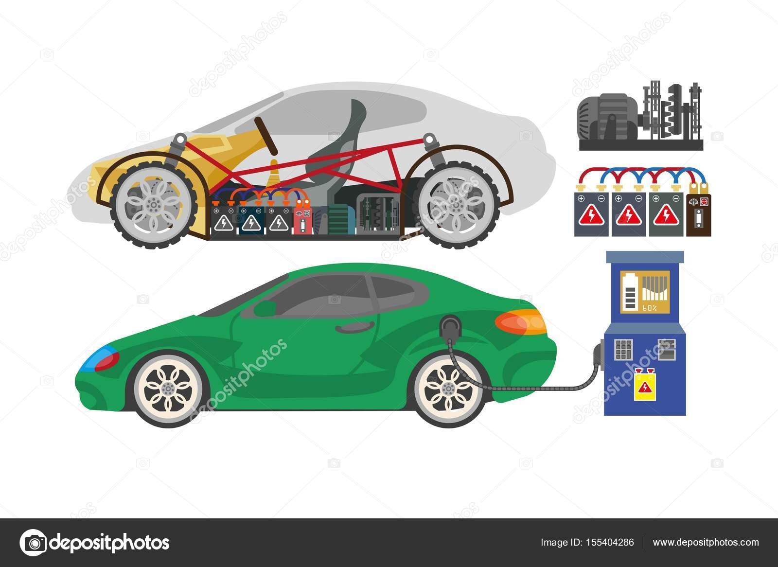 electric car modern automobile — Stock Vector © Sonulkaster #155404286