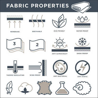 Fabric properties signs
